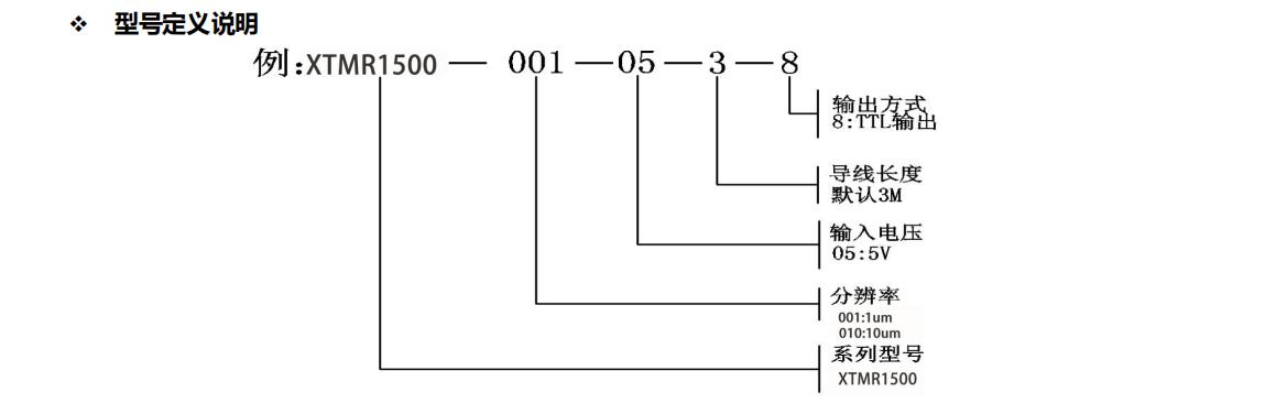 磁柵尺選型說明